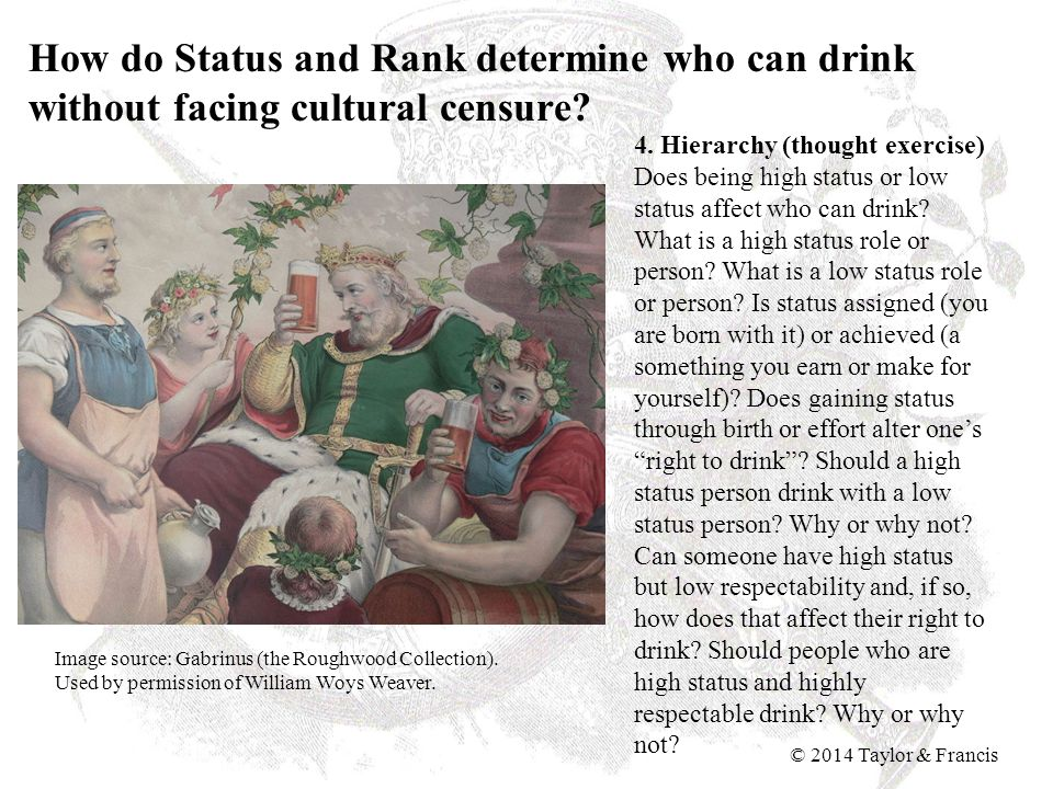 How do Status and Rank determine who can drink without facing cultural censure