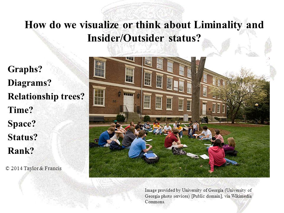 How do we visualize or think about Liminality and Insider/Outsider status