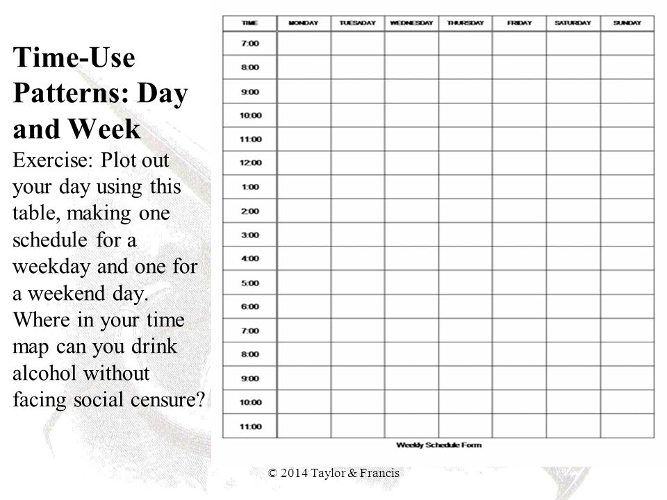 Time-Use Patterns: Day and Week Exercise: Plot out your day using this table, making one schedule for a weekday and one for a weekend day. Where in your time map can you drink alcohol without facing social censure