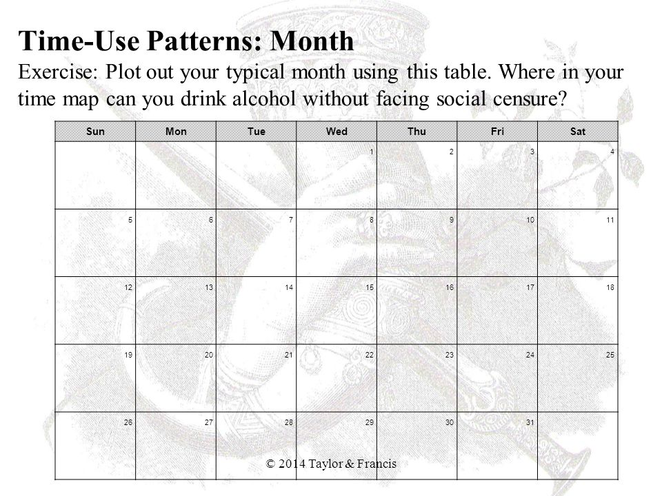 Time-Use Patterns: Month Exercise: Plot out your typical month using this table. Where in your time map can you drink alcohol without facing social censure