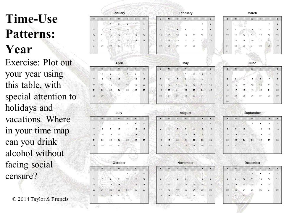 Time-Use Patterns: Year Exercise: Plot out your year using this table, with special attention to holidays and vacations. Where in your time map can you drink alcohol without facing social censure