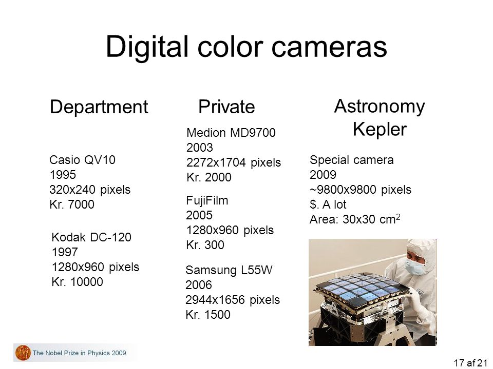 Digital color cameras Department Private Astronomy Kepler