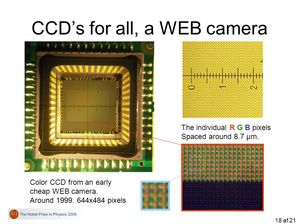 CCD's for all, a WEB camera