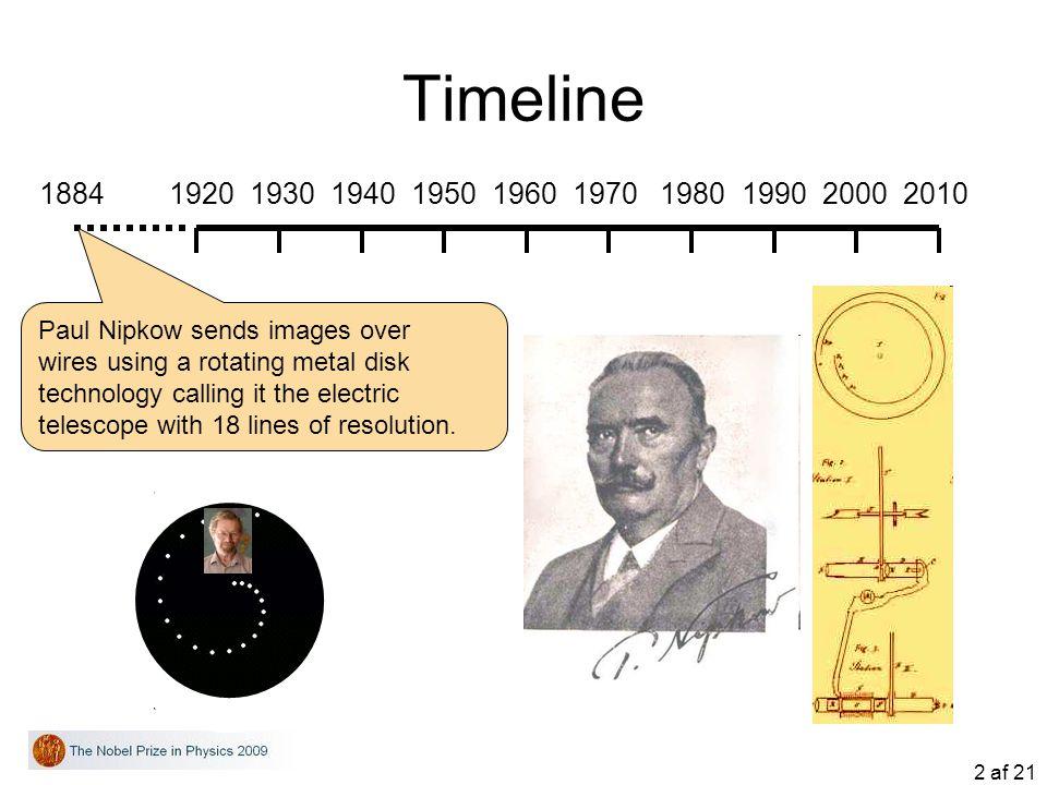 Timeline 1884 1920 1930 1940 1950 1960 1970 1980 1990 2000 2010. Paul Nipkow sends images over.