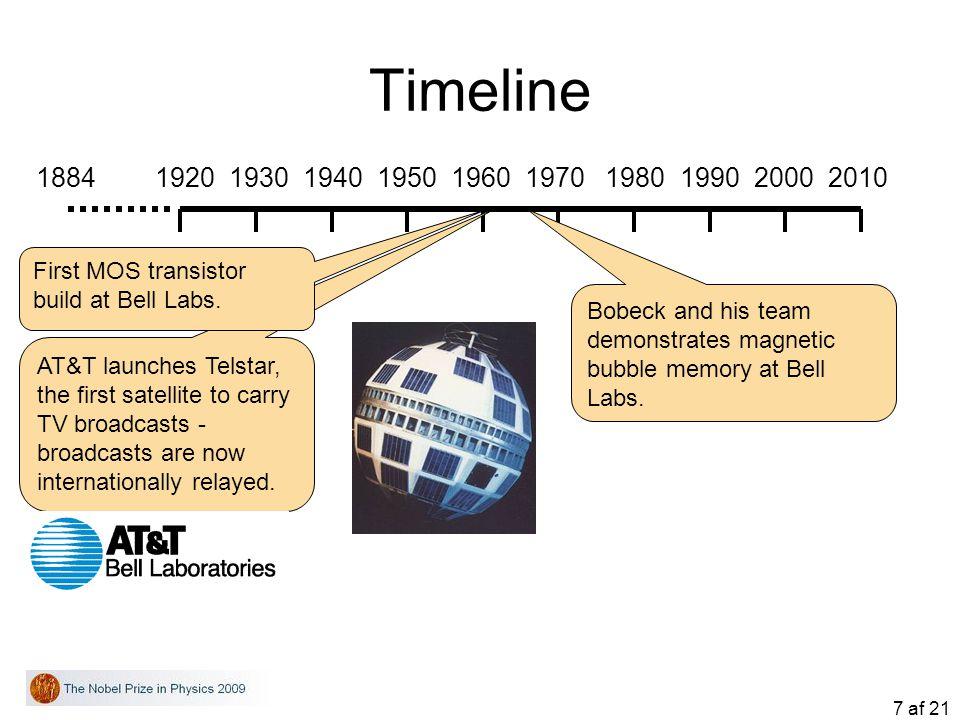 Timeline 1884 1920 1930 1940 1950 1960 1970 1980 1990 2000 2010. First MOS transistor.