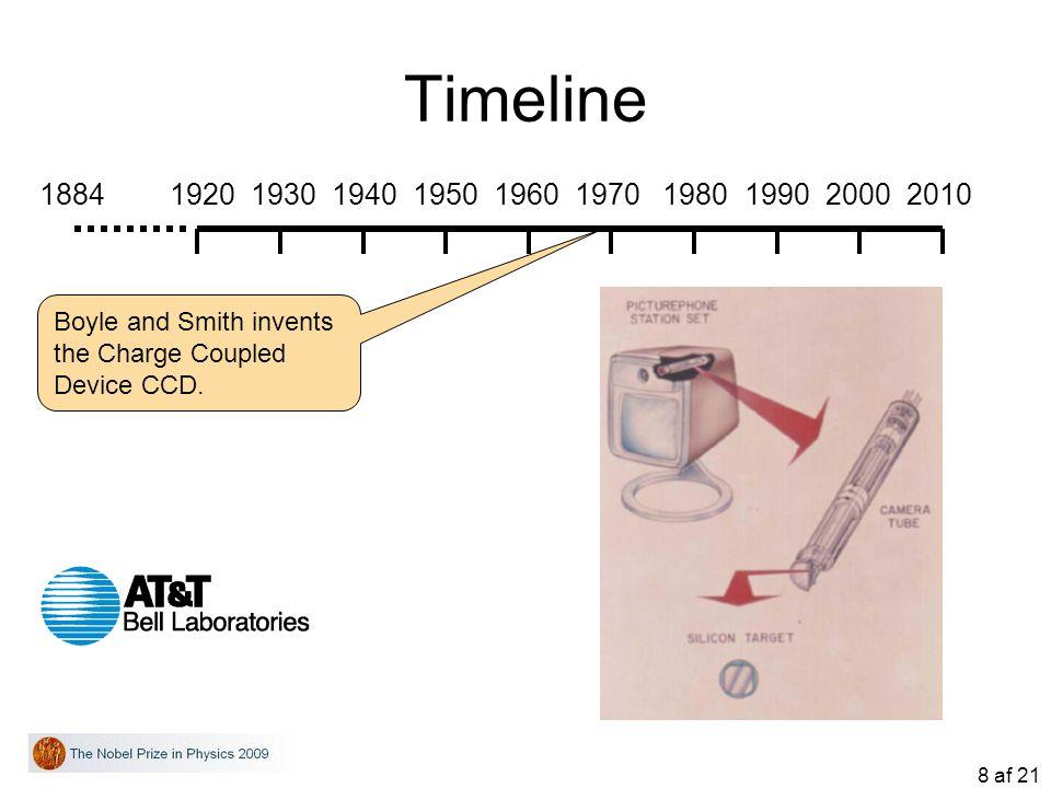 Timeline 1884 1920 1930 1940 1950 1960 1970 1980 1990 2000 2010.