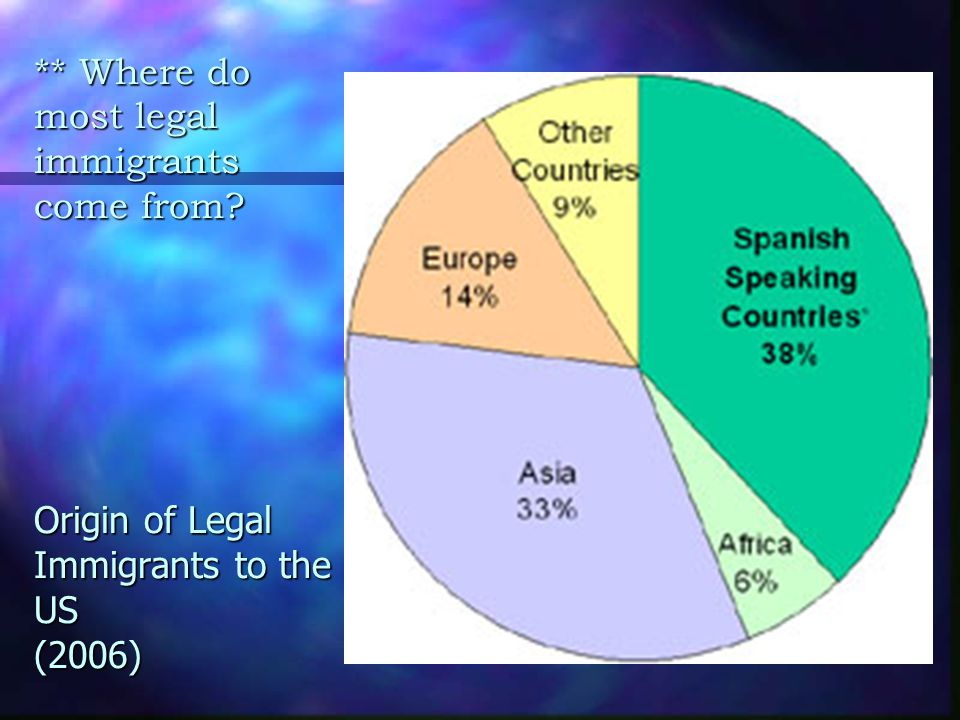 Where do most legal immigrants come from