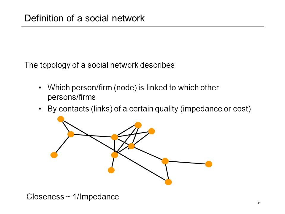 Definition of a social network