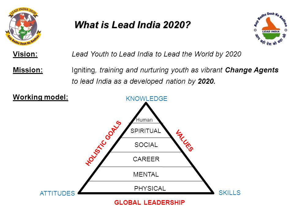What is Lead India 2020 Vision: Lead Youth to Lead India to Lead the World by 2020.