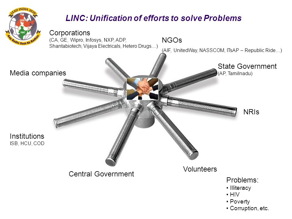 LINC: Unification of efforts to solve Problems