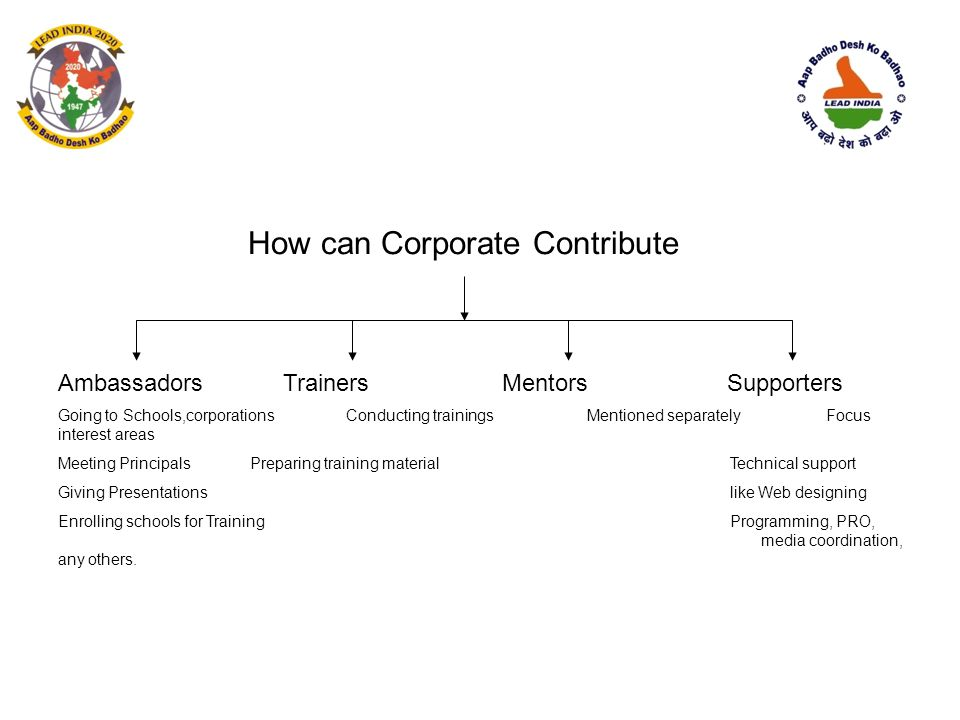 How can Corporate Contribute