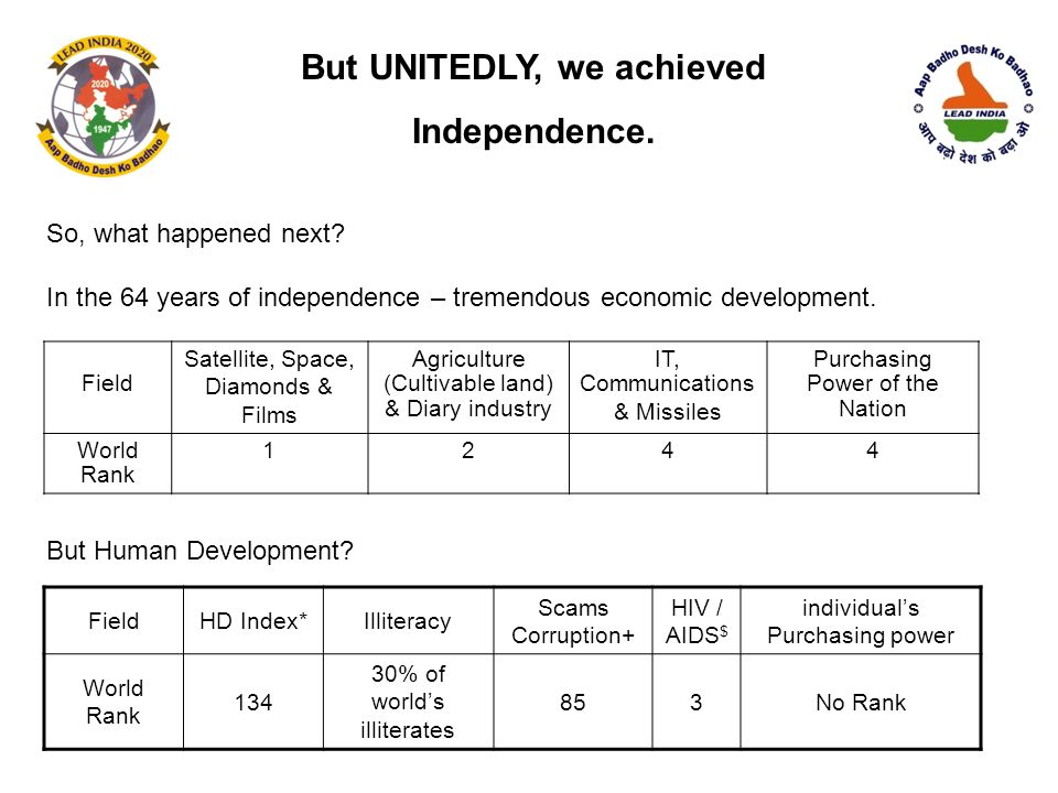 But UNITEDLY, we achieved Independence.