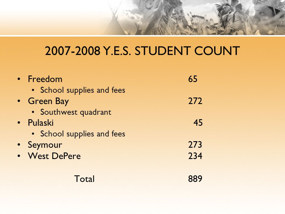 2007-2008 Y.E.S. STUDENT COUNT Freedom 65 Green Bay 272 Pulaski 45