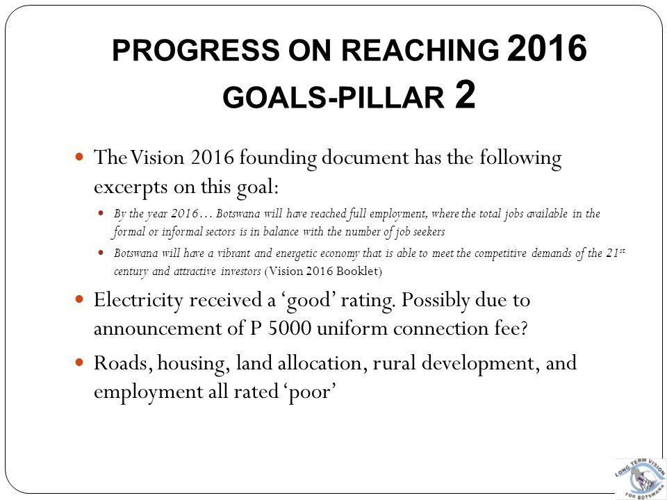 PROGRESS ON REACHING 2016 GOALS-PILLAR 2