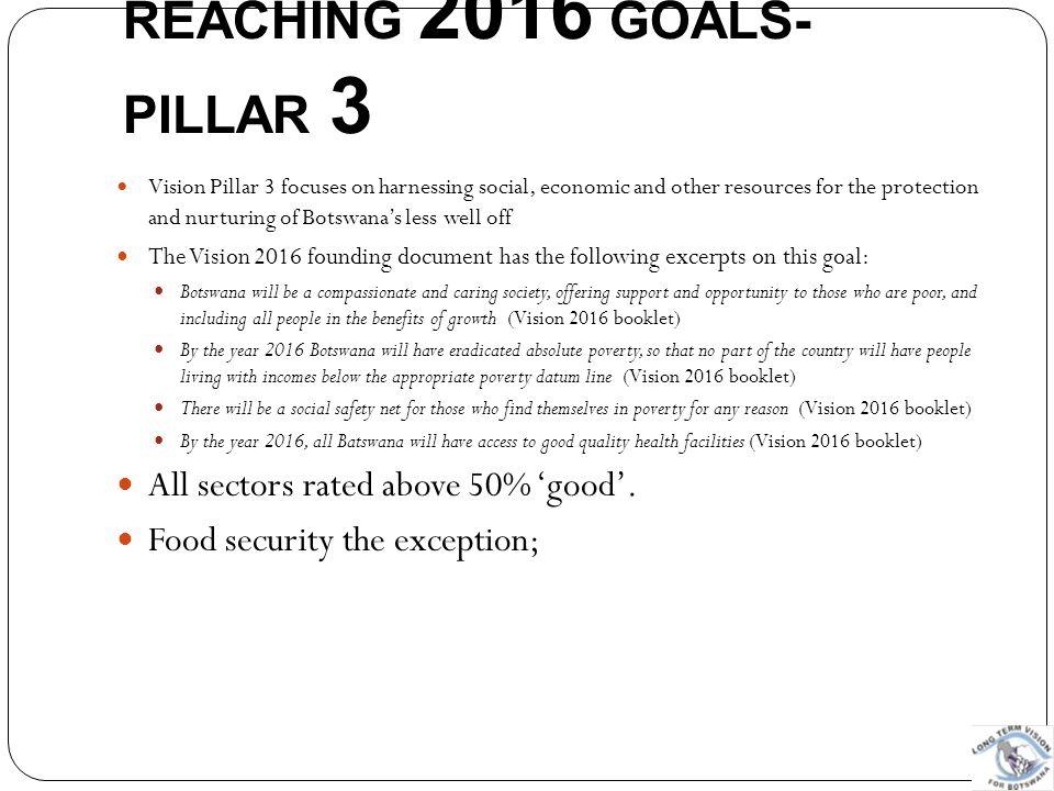 REACHING 2016 GOALS-PILLAR 3