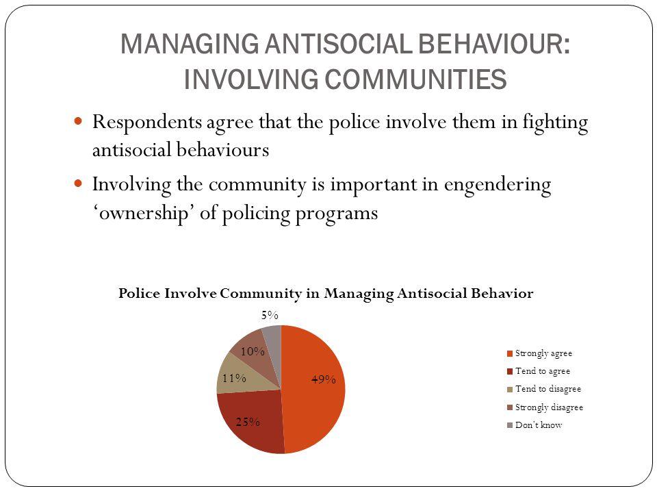 Managing antisocial behaviour: involving communities