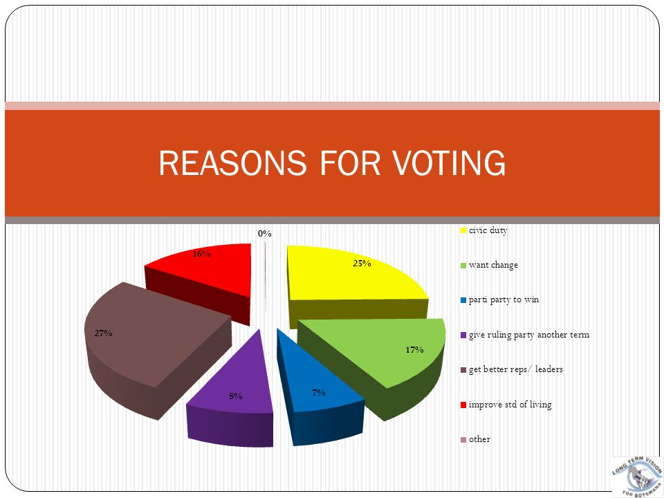 REASONS FOR VOTING