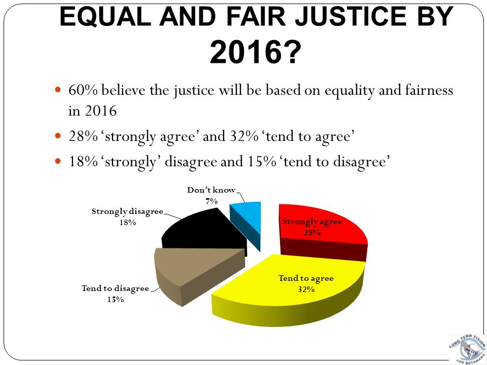 EQUAL AND FAIR JUSTICE BY 2016