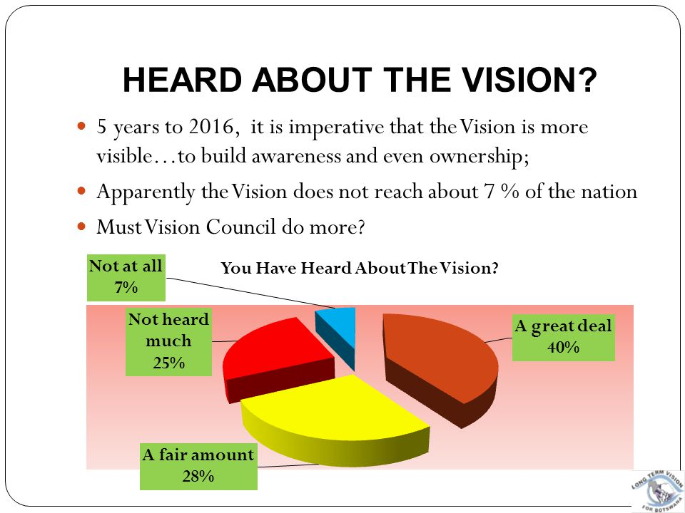 Heard About the Vision 5 years to 2016, it is imperative that the Vision is more visible…to build awareness and even ownership;