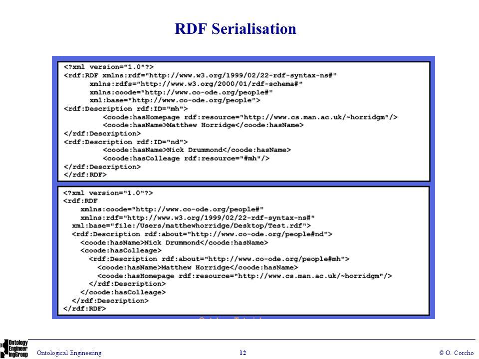 RDF Serialisation