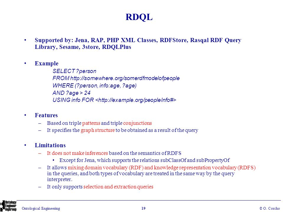 RDQLSupported by: Jena, RAP, PHP XML Classes, RDFStore, Rasqal RDF Query Library, Sesame, 3store, RDQLPlus.