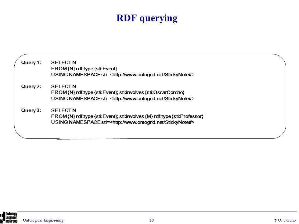 RDF querying Query 1: SELECT N