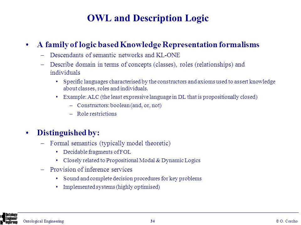 OWL and Description Logic