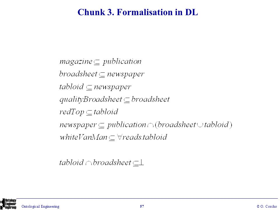 Chunk 3. Formalisation in DL