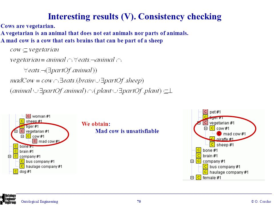 Interesting results (V). Consistency checking