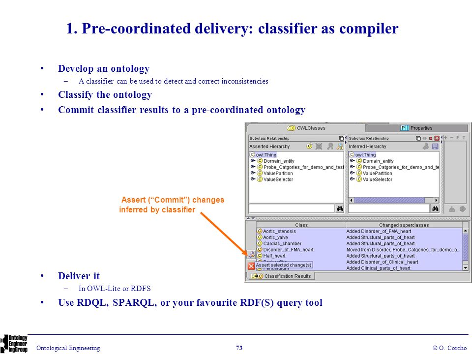 1. Pre-coordinated delivery: classifier as compiler