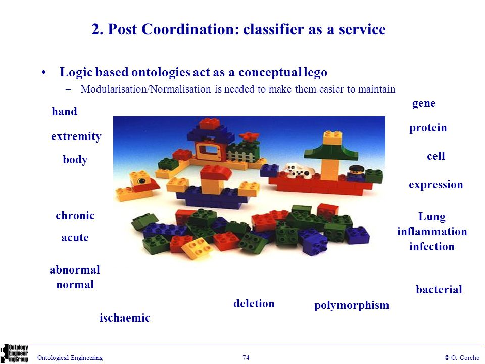 2. Post Coordination: classifier as a service