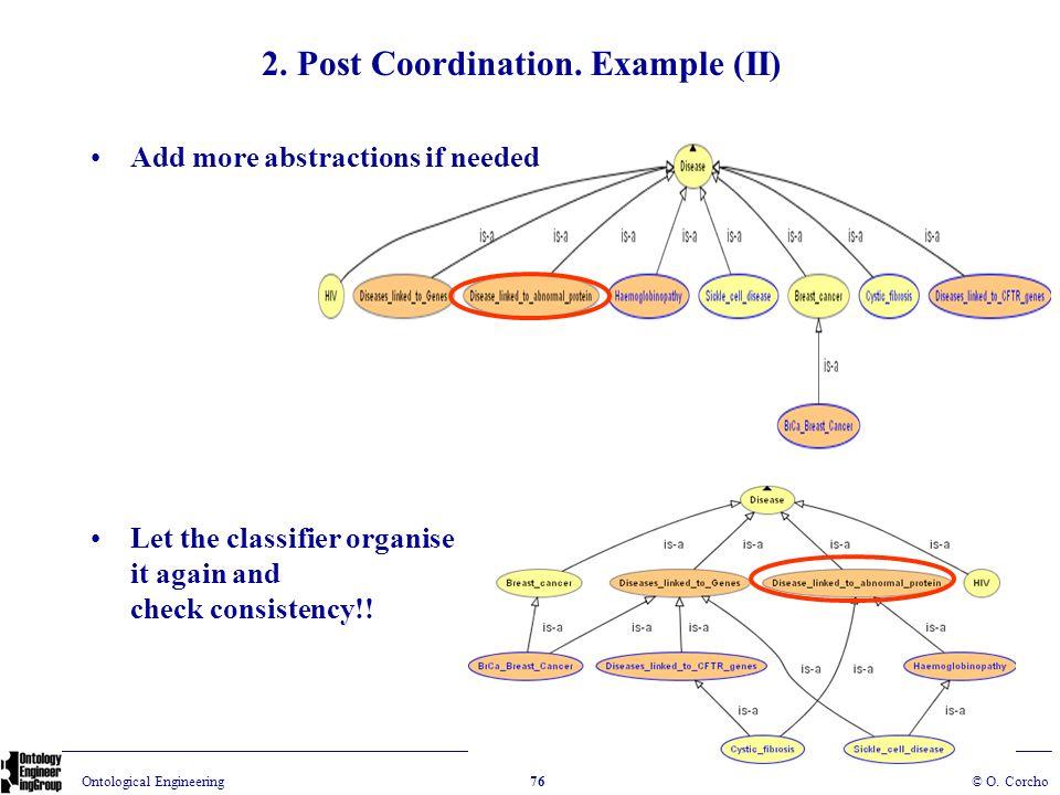 2. Post Coordination. Example (II)