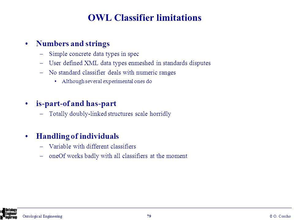 OWL Classifier limitations