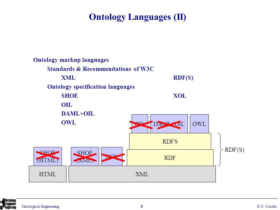 Ontology Languages (II)