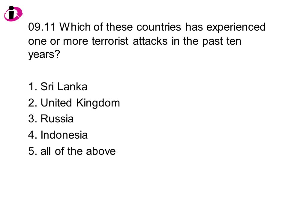 09.11 Which of these countries has experienced one or more terrorist attacks in the past ten years