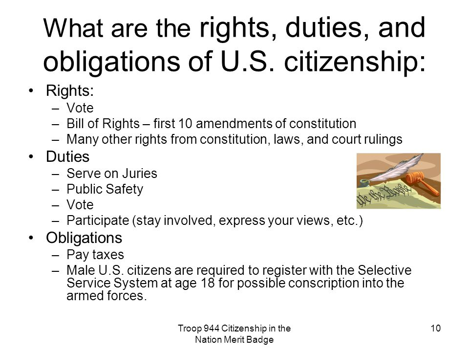 What are the rights, duties, and obligations of U.S. citizenship: