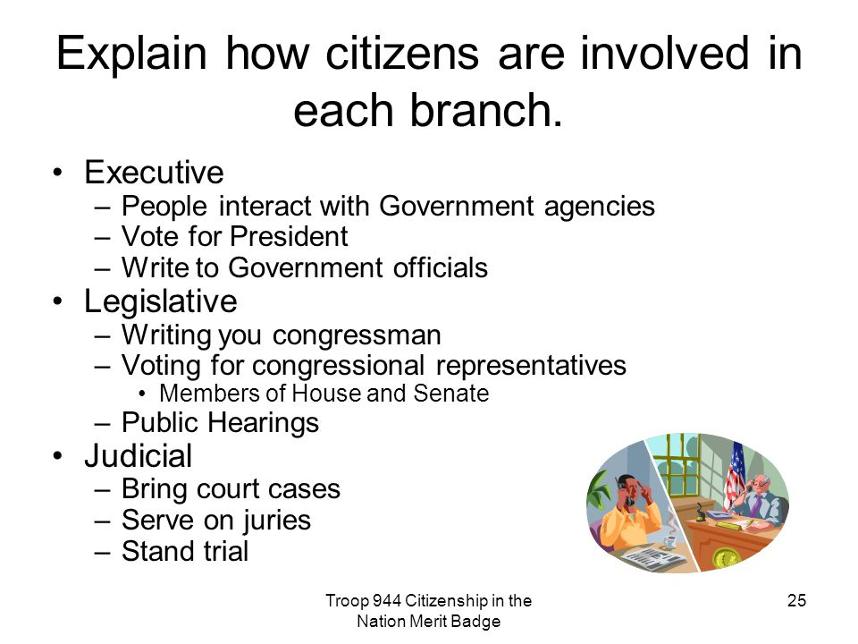 Explain how citizens are involved in each branch.