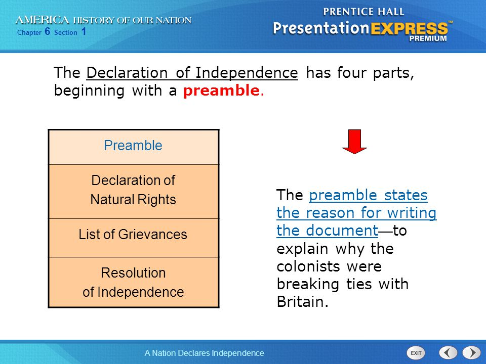 The Declaration of Independence has four parts, beginning with a preamble.