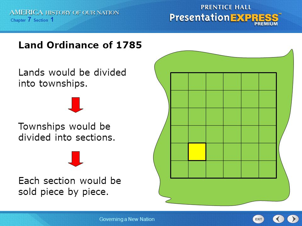 Land Ordinance of 1785 Lands would be divided into townships. Townships would be divided into sections.