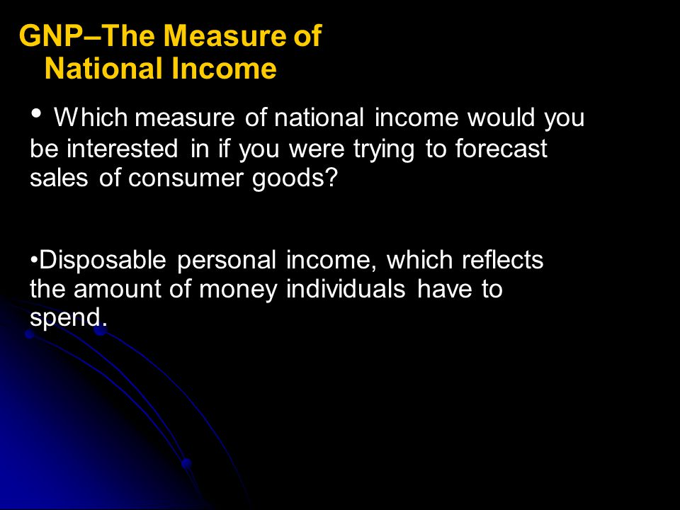 GNP–The Measure of National Income