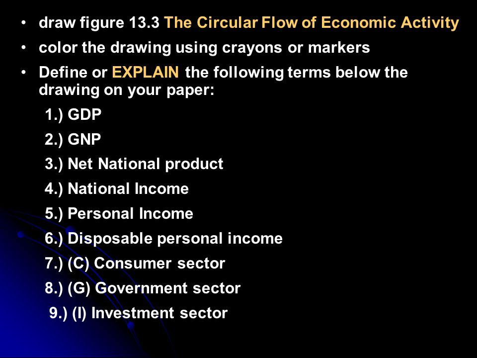 draw figure 13.3 The Circular Flow of Economic Activity