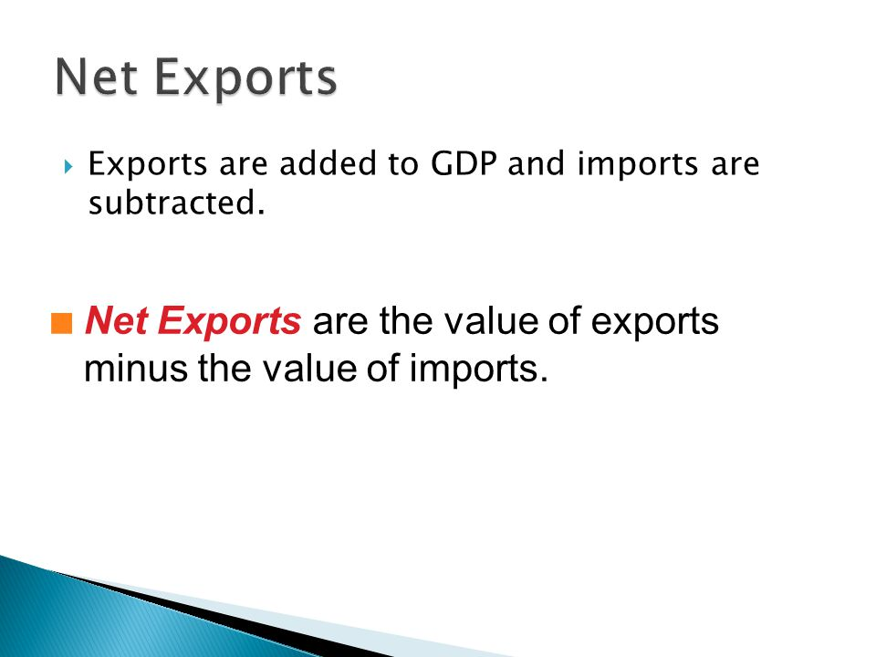 Net Exports Exports are added to GDP and imports are subtracted.