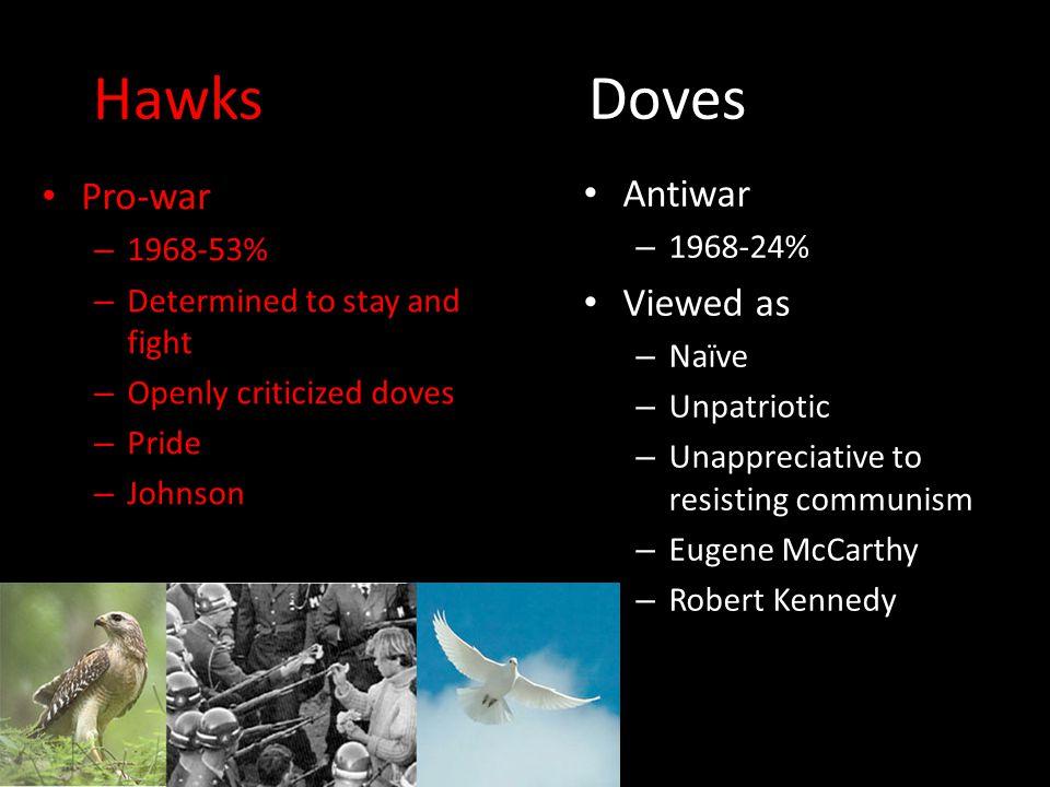 Hawks Doves Pro-war Antiwar Viewed as 1968-53% 1968-24%