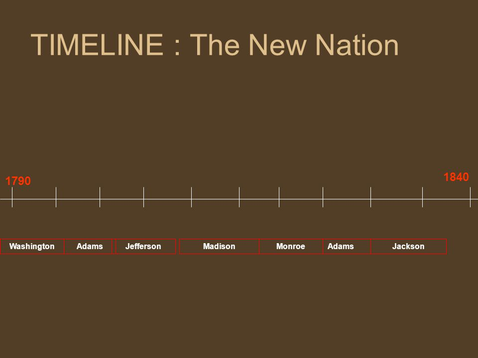 TIMELINE : The New Nation