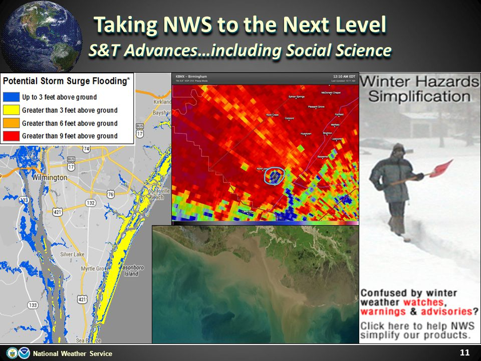 Taking NWS to the Next Level S&T Advances…including Social Science
