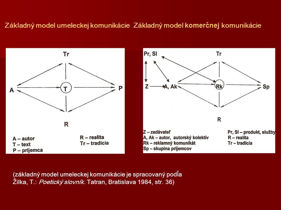 Základný model umeleckej komunikácie Základný model komerčnej komunikácie