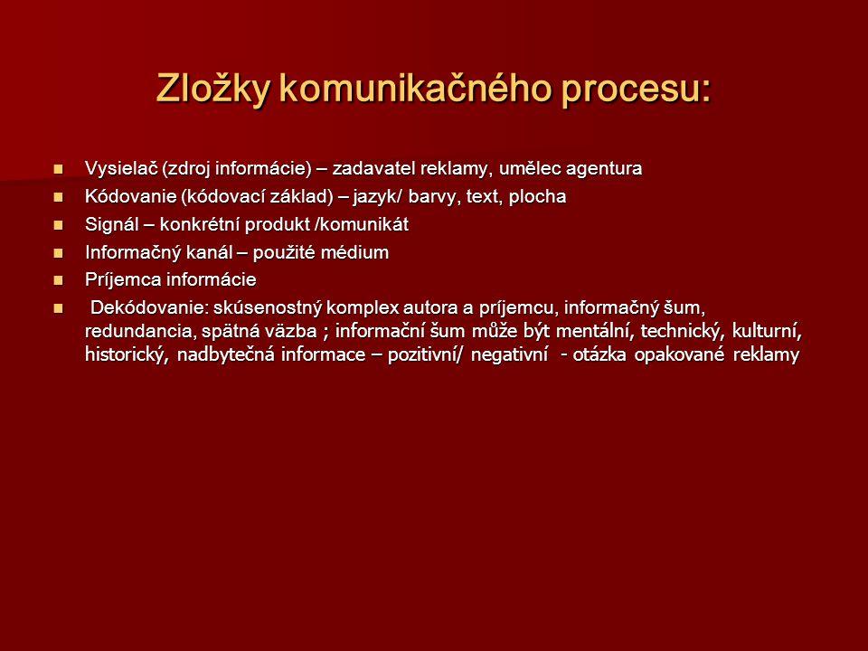Zložky komunikačného procesu: