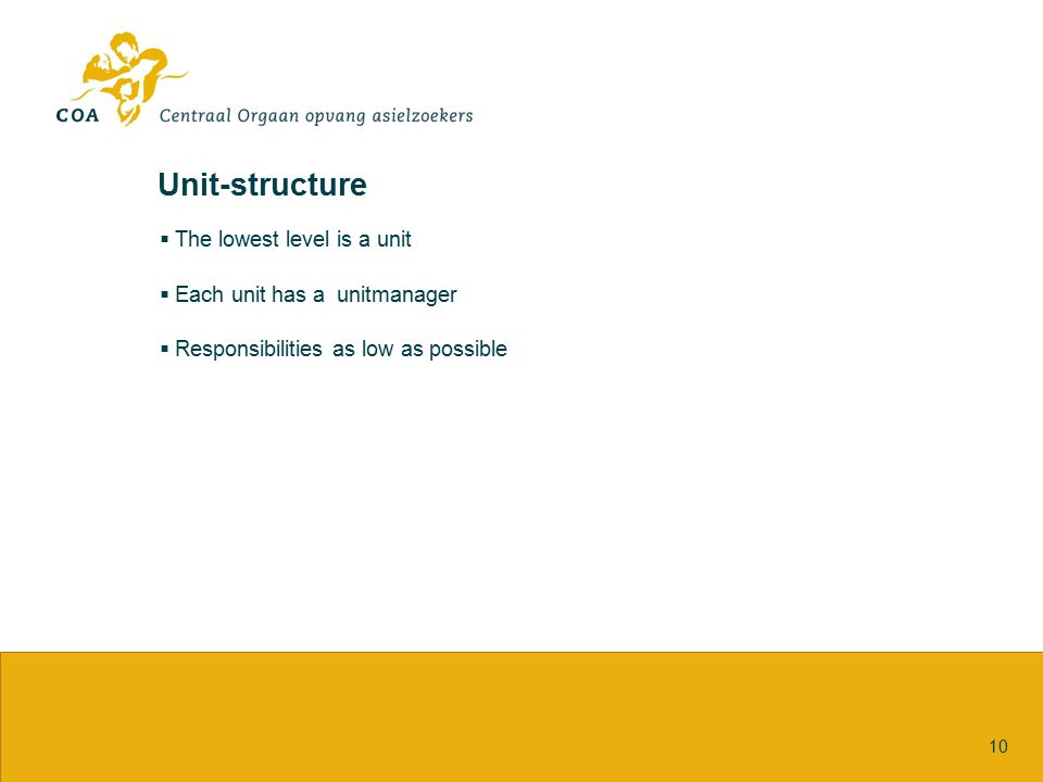 Unit-structure The lowest level is a unit Each unit has a unitmanager