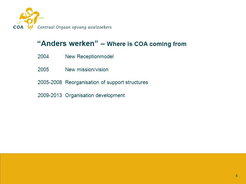 Anders werken – Where is COA coming from