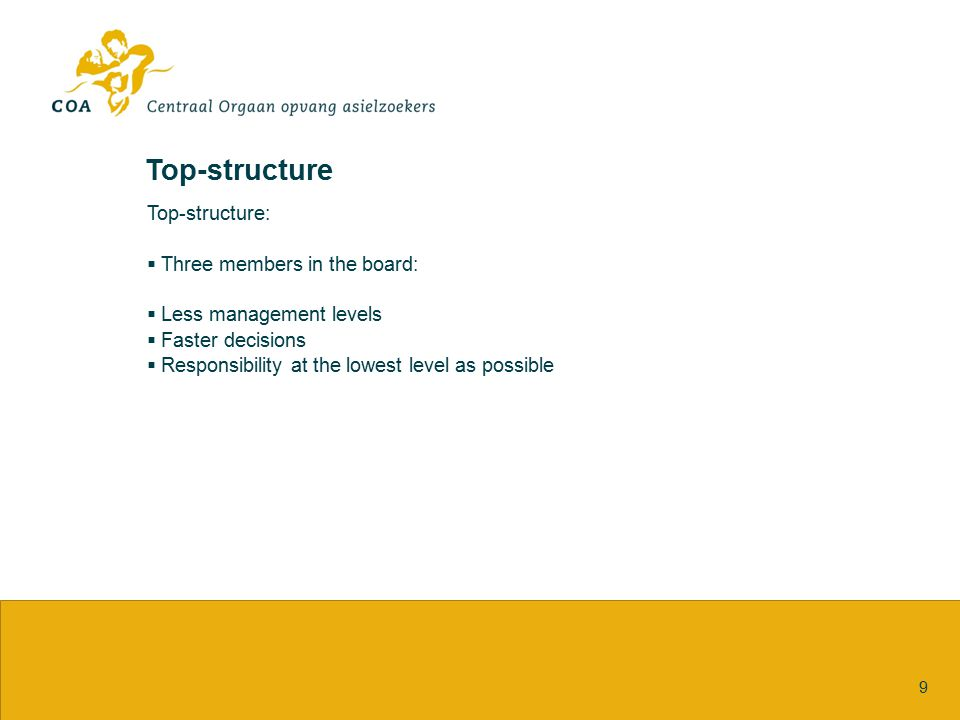 Top-structure Top-structure: Three members in the board: